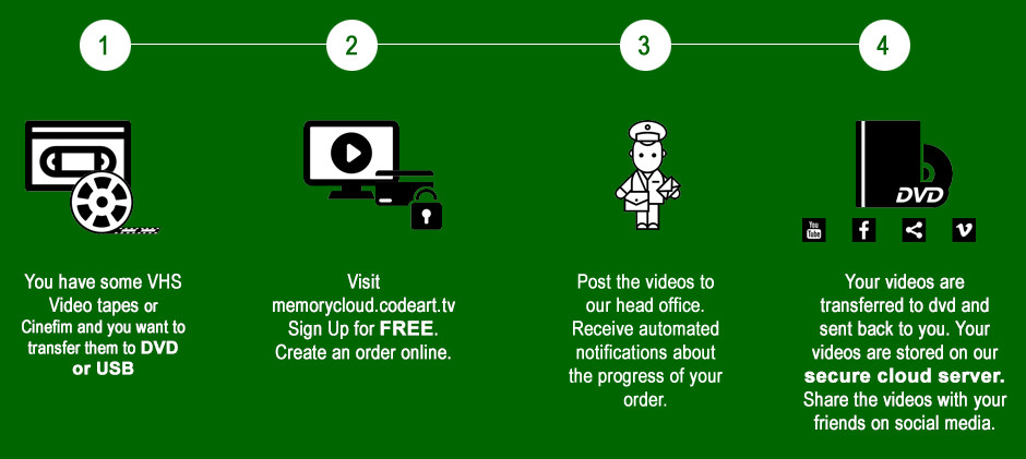 Save your videos online and share it with your loved ones.